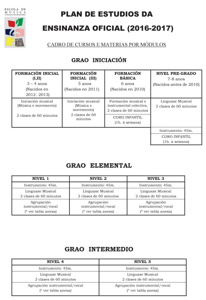 plan-de-estudios-da-ensinanza-oficial-2016-2017