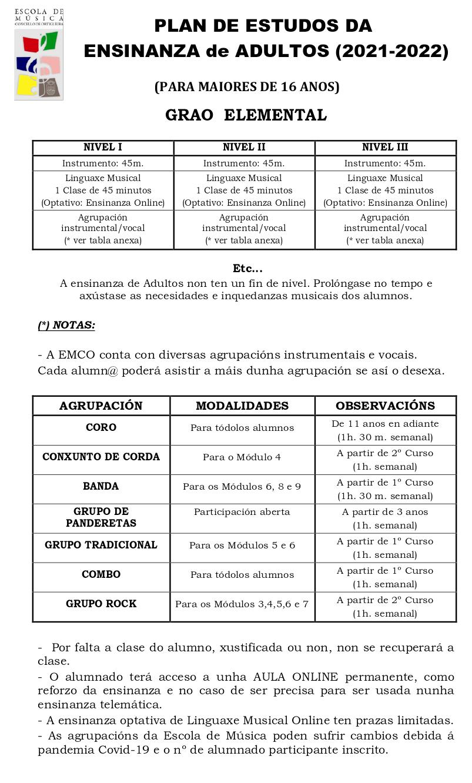 PLAN DE ESTUDIOS ADULTOS 2021-2022 por modulos1