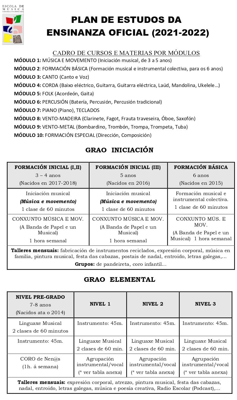PLAN DE ESTUDIOS DA ENSINANZA OFICIAL 2021-2022 por modulos1