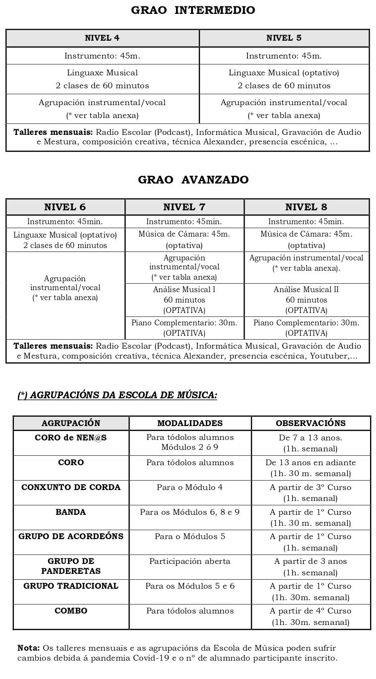 PLAN DE ESTUDIOS DA ENSINANZA OFICIAL 2021-2022 por modulos2